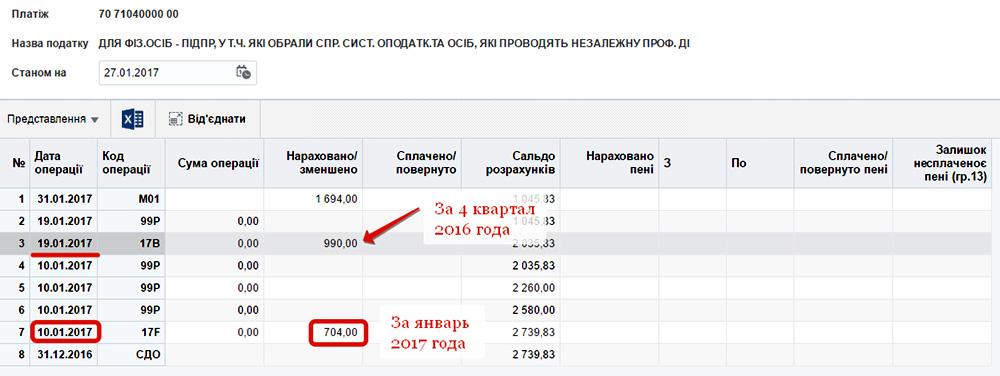 ЕСВ, отраженный в ликвидационном отчете, нужно уплачивать в день подачи отчета!